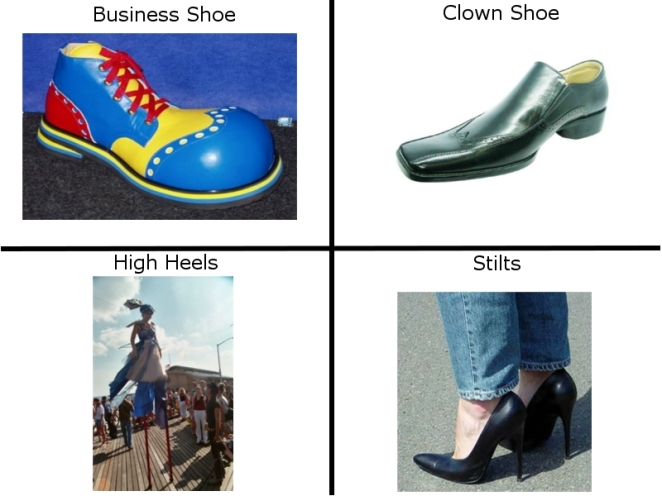 Business Shoes vs Clown Shoes